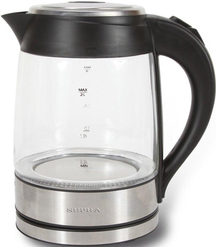 Чайник / термопот Supra KES-2005